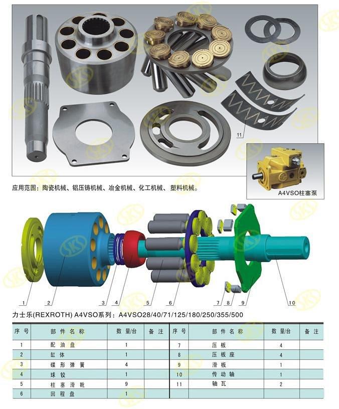 (rexroth)a4vso180配件 川崎液压商液压泵图片